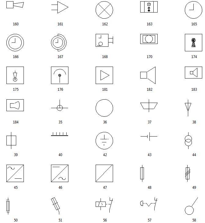 Fantastisch Symbole In Der Elektronik Galerie - Die Besten ...